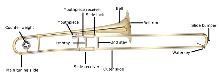 A guide to buying your first trombone