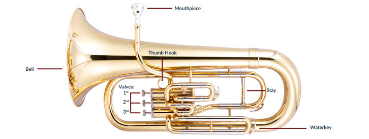A guide to buying your first Euphonium