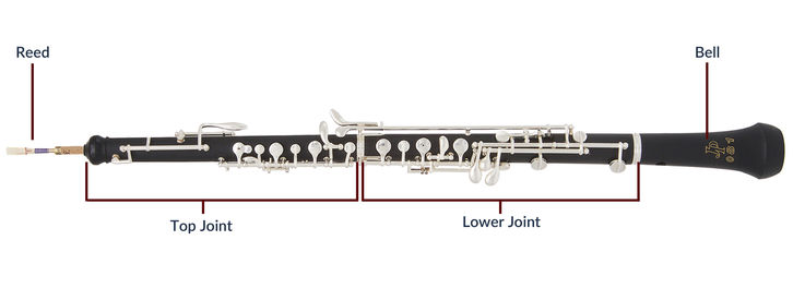 A guide to buying your first Oboe